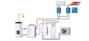 Moderne Heiztechnik ist komplex. Mit einer reversiblen Wärmepumpe kühlt das Heizungssystem im Sommer die Räume. Grafik: Buderus